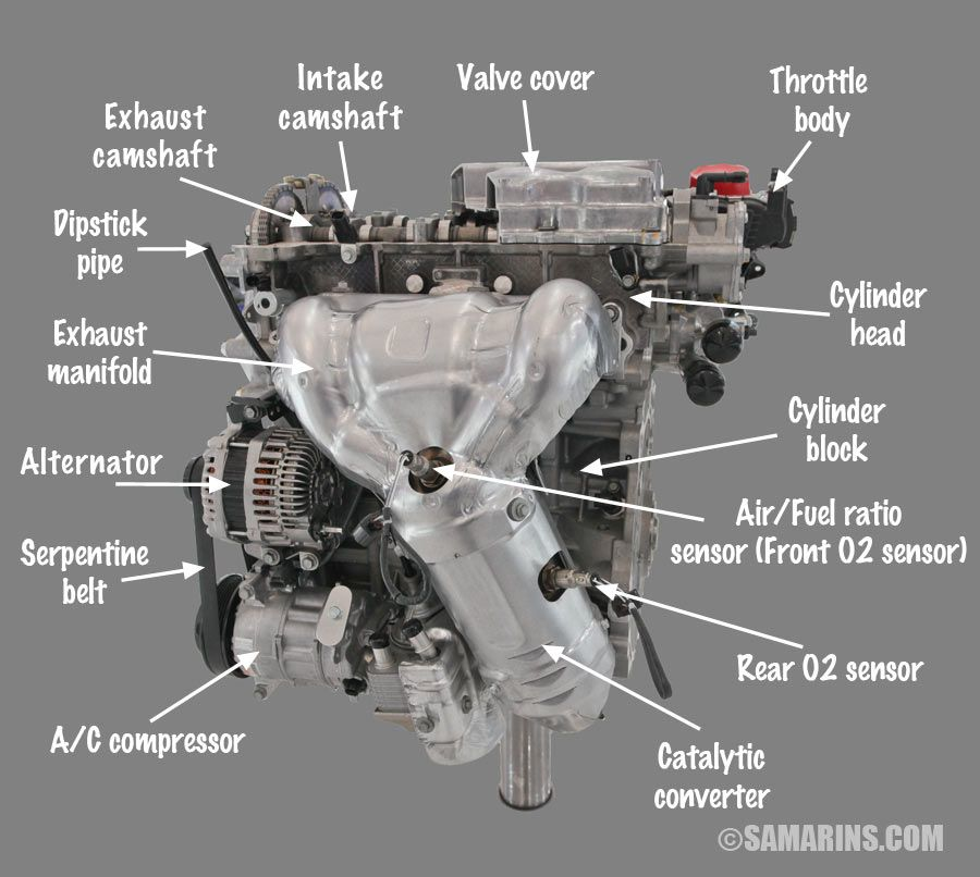 Df 7799  Car Parts Names With Diagram Owners Car Parts Names With Free Diagram