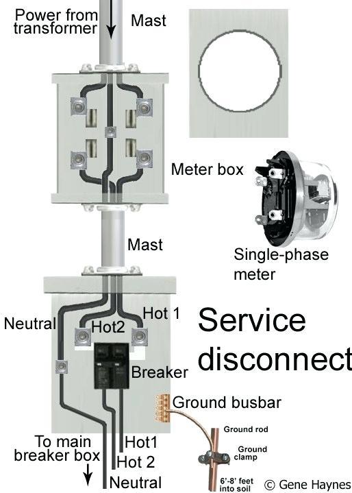 Vt 9044  Mobile Home Breaker Wiring Diagram Free Diagram