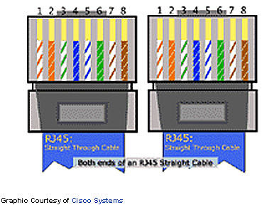 cat 6 wiring diagram rj45 ry 5556  rj45 cable wiring diagram as well as rj45 ether cable  ry 5556  rj45 cable wiring diagram as