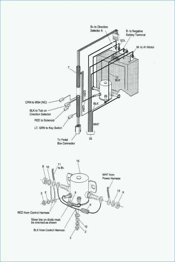 Gas Golf Cart Solenoid Wiring Diagram from static-resources.imageservice.cloud