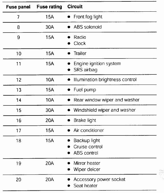 Groovy Chrysler 200 Headlight Wiring Diagram Basic Electronics Wiring Diagram Wiring Cloud Xempagosophoxytasticioscodnessplanboapumohammedshrineorg