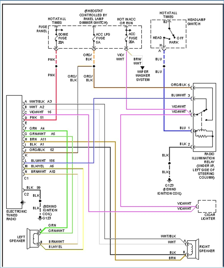2003 Jeep Tj Stereo Wiring - Wiring Diagram User progress-publish -  progress-publish.sicilytimes.it | 99 Jeep Wrangler Stereo Wire Diagram |  | Sicily Times