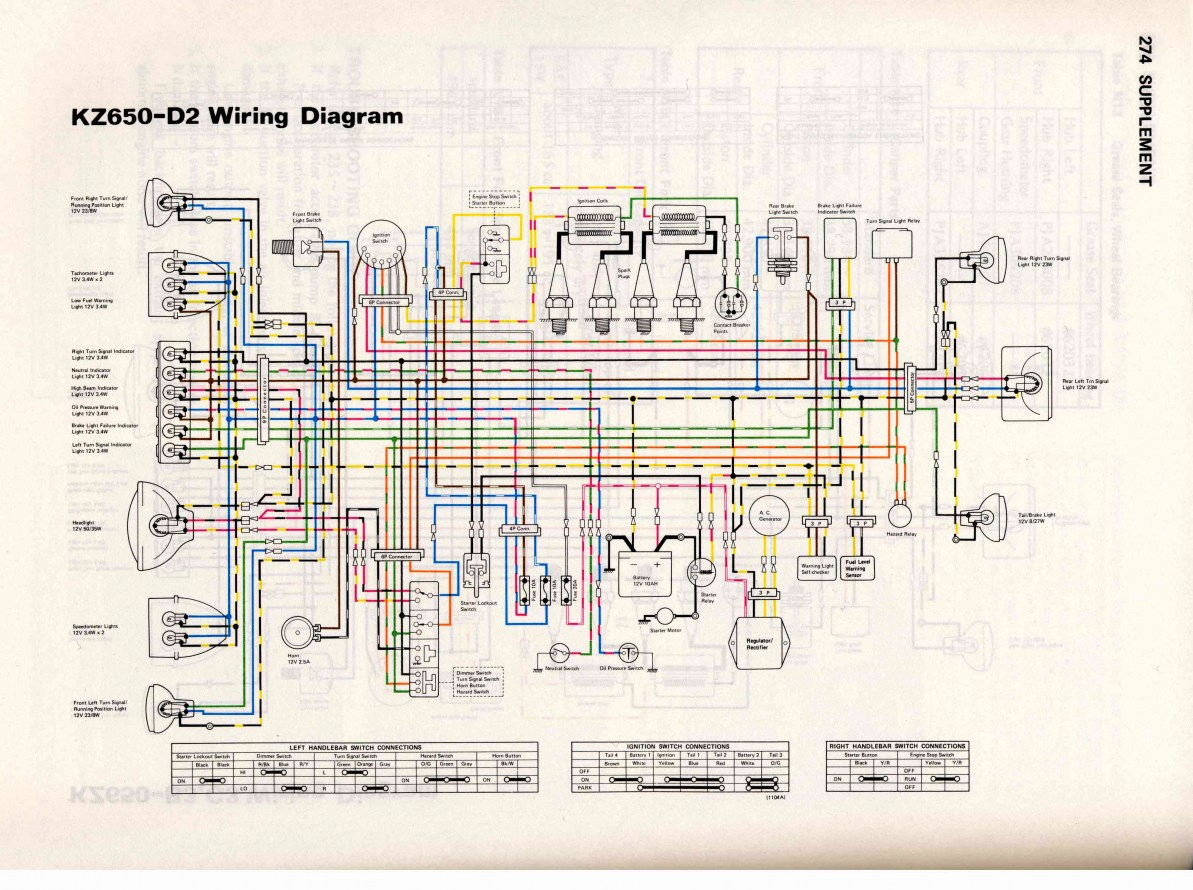 2006 Yfz450 Wiring Diagram - Wiring Diagram and Schematic Role