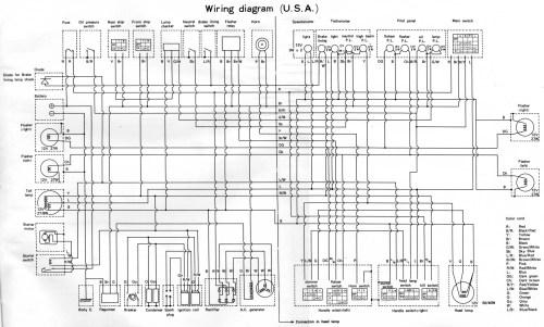 on_8340] yamaha bruin 350 wire diagram download diagram  dogan ultr mohammedshrine librar wiring 101