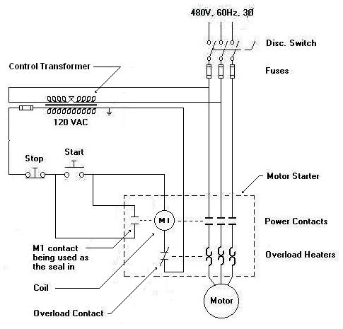 EY_3316] Wiring Diagram Moreover Reversing Single Phase Motor Wiring Diagram  Download DiagramPhon Astic Swas Caci Xtern Oper Hone Salv Mohammedshrine Librar Wiring 101
