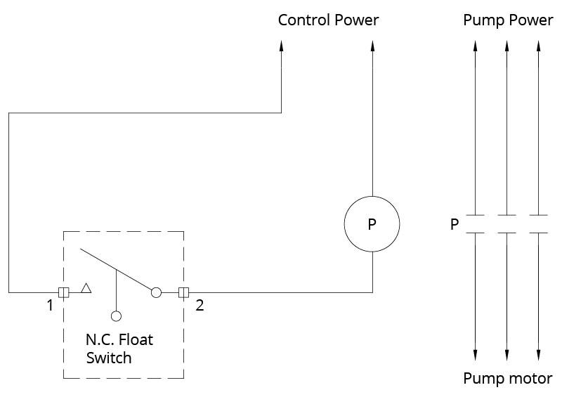 Fantastic Float Switch Installation Wiring Control Diagrams Apg Wiring Cloud Vieworaidewilluminateatxorg