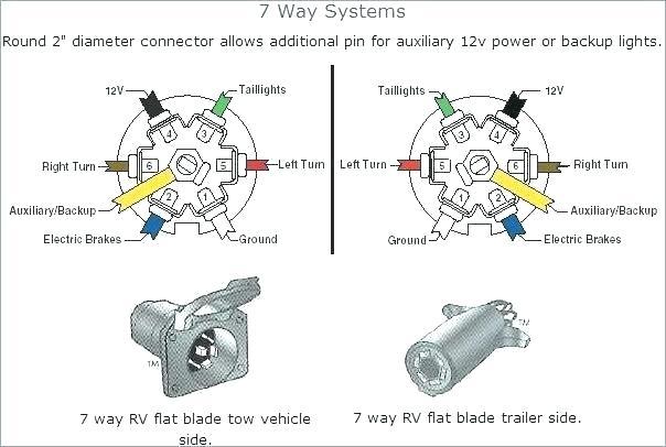 2007 gmc sierra trailer wiring diagram  wiring diagram