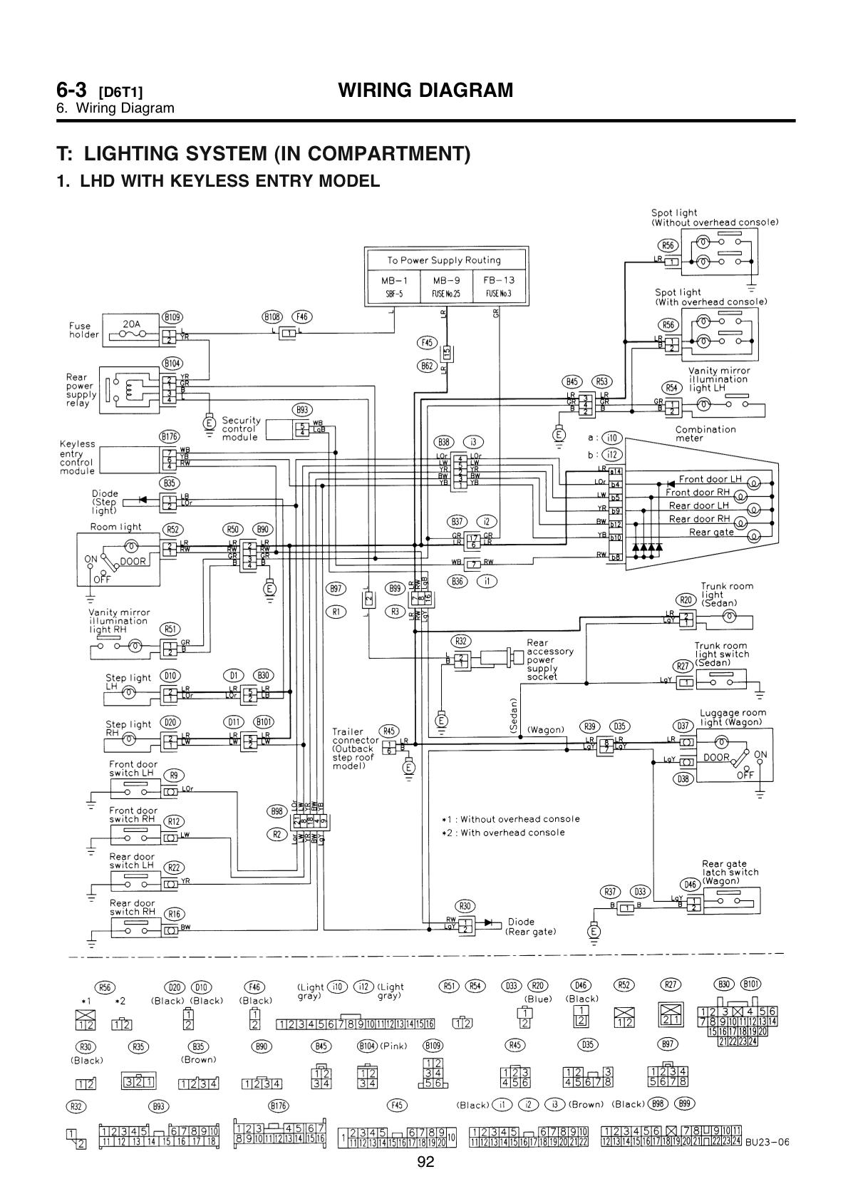 1999 Subaru Wiring Diagram - Wiring Diagram All versed-credibility -  versed-credibility.huevoprint.it | 99 Subaru Impreza Wiring Diagram |  | Huevoprint