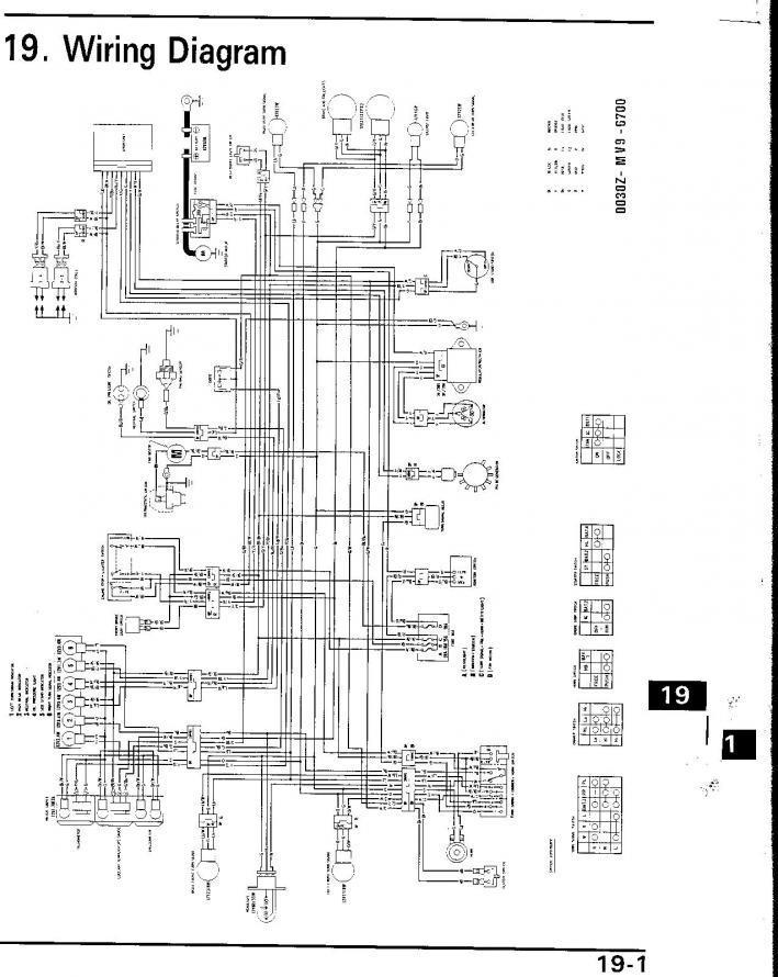 2000 Honda Cbr929rr Wiring Diagram