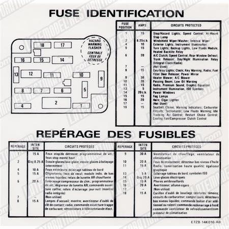 1991 Mustang Gt Fuse Box - Renault Espace 3 Fuse Box -  cangkem8.acquadimenta.itWiring Diagram Schematics