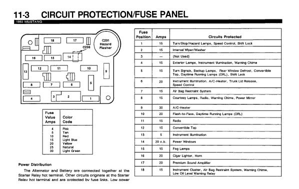 [ANLQ_8698]  1990 Mustang Gt Fuse Box Diagram Home Wiring 101 Diagrams -  masat.9.allianceconseil59.fr | 1990 Mustang Fuse Diagram |  | masat.9.allianceconseil59.fr