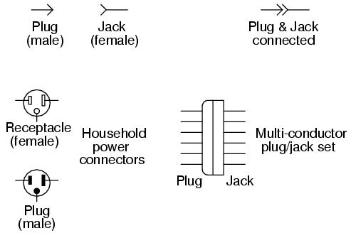 Magnificent Wiring Diagram Plug Symbol Wiring Diagram Database Wiring Cloud Cranvenetmohammedshrineorg
