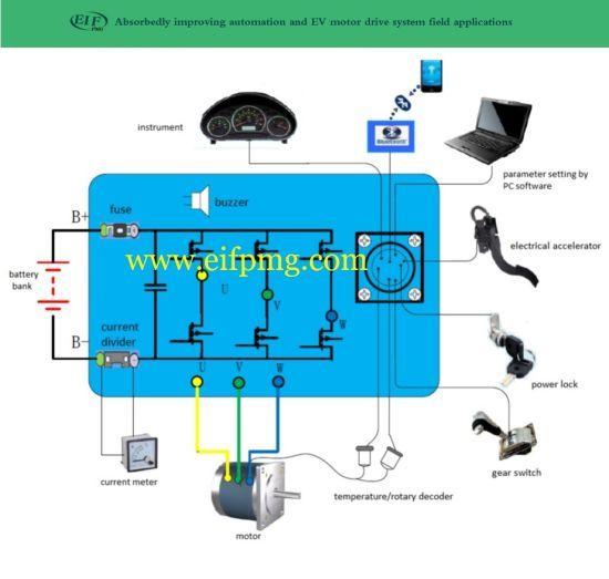 CX_9436] 96V Battery Wiring Diagram Schematic WiringXrenket Numdin Aesth Rimen Gram Amenti Inoma Nful Mohammedshrine Librar  Wiring 101