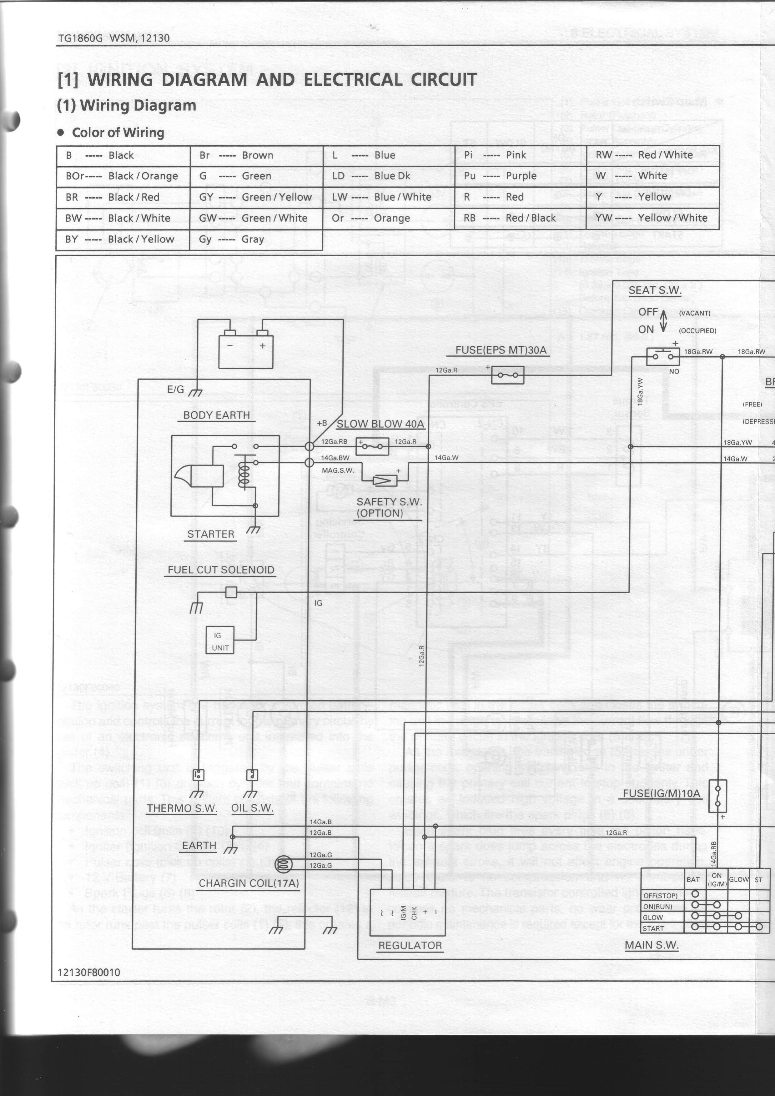 [SCHEMATICS_48EU]  FK_3390] Kubota Tg1860G Wiring Diagram Download Diagram   Kubota Diesel Zero Turn Mowers Wiring Diagram 2002      Eumqu Embo Vish Ungo Sapebe Mohammedshrine Librar Wiring 101