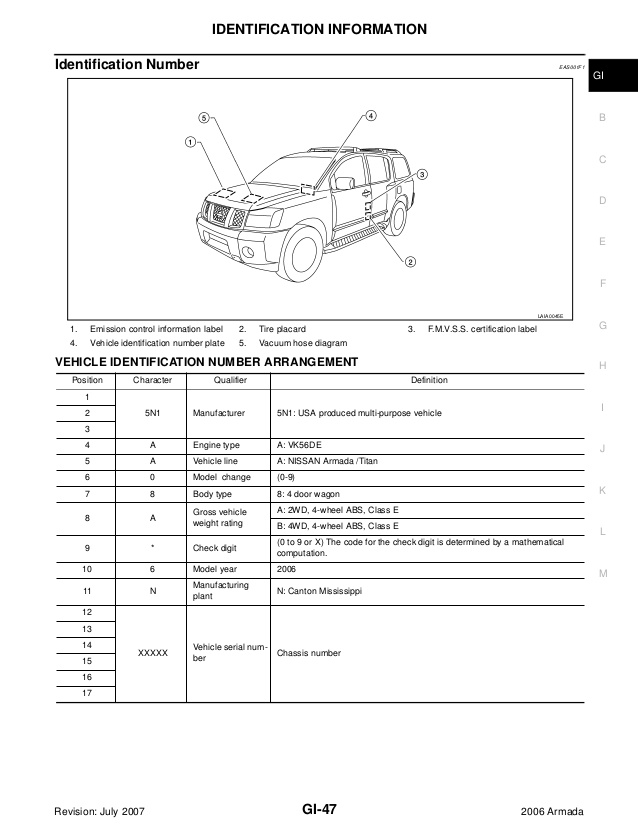 Ek 0912  Wiring Diagram For Radio 2006 Nissan Armada Get