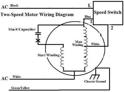 images?q=tbn:ANd9GcQh_l3eQ5xwiPy07kGEXjmjgmBKBRB7H2mRxCGhv1tFWg5c_mWT 1 Phase Induction Motor Wiring Diagram