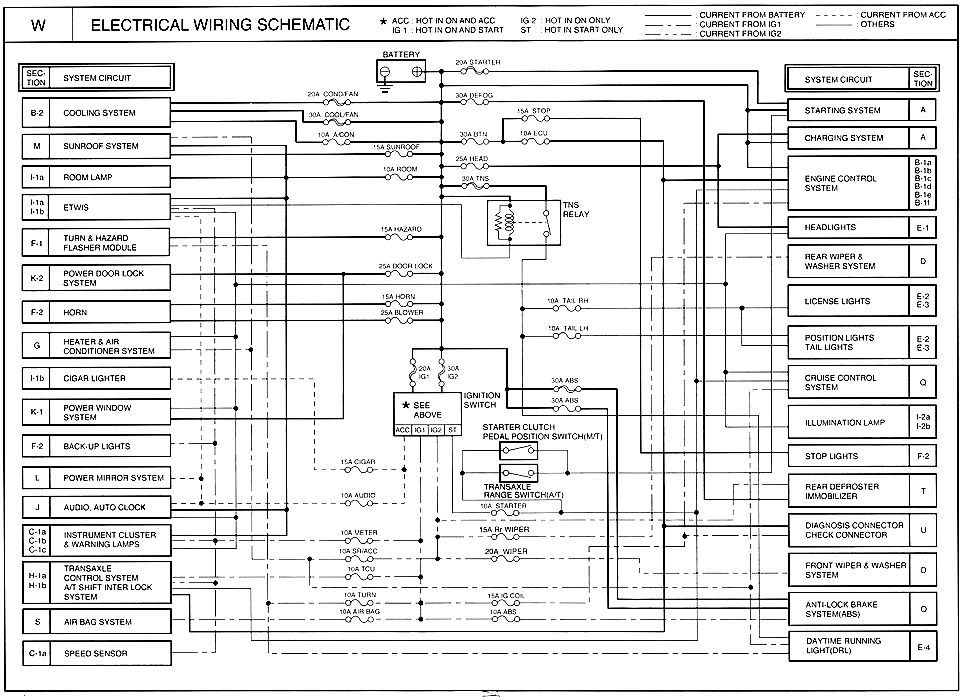 Remarkable 2009 Kia Spectra Fuse Diagram Basic Electronics Wiring Diagram Wiring Cloud Hemtshollocom