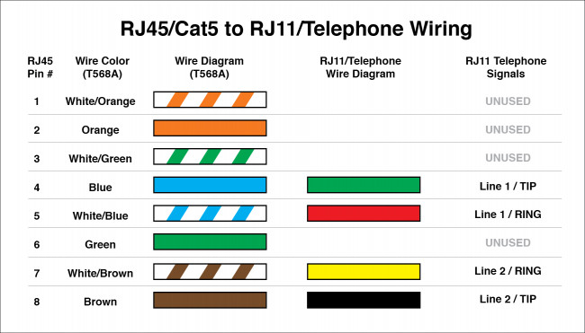MF_9124] Cat 5 Cable Wiring Diagram Cat5 Wiring Diagram By Krhainos On Schematic  Wiring