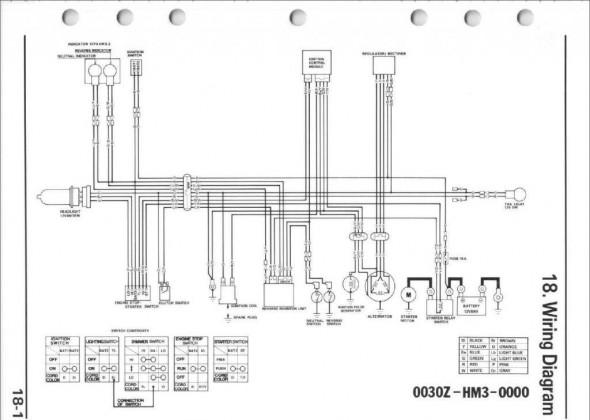 Remarkable Trx250Ex Wiring Diagram Wiring Diagram Data Wiring Cloud Hemtegremohammedshrineorg