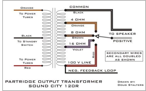 [WQZT_9871]  RX_2745] Wiring Diagram Output Tramsformer 4 8 16 Ohm Download Diagram | Wiring Diagram Output Tramsformer 4 8 16 Ohm |  | Vira Egre Mohammedshrine Librar Wiring 101
