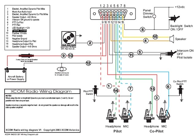 Wiring Diagram For 2005 Gmc Canyon Wiring Diagram Left Get A Left Get A Lechicchedimammavale It