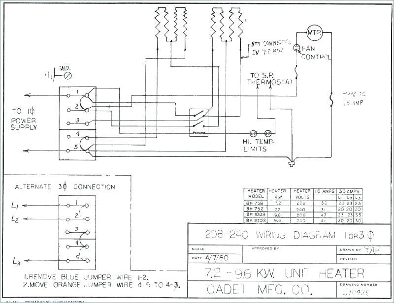 Little Giant Wiring Diagram For Incubator Ford Diagrams Schematics Podewiring Yenpancane Jeanjaures37 Fr