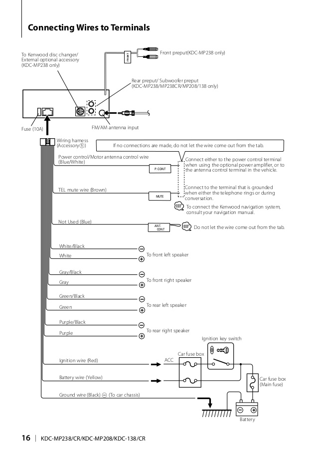 [WQZT_9871]  Diagram For Kenwood Kdc X395 Wiring Harness -1998 Subaru Forester Wiring  Diagram | Begeboy Wiring Diagram Source | Car Audio Wiring Diagram Kenwood Kdc X591 |  | Begeboy Wiring Diagram Source