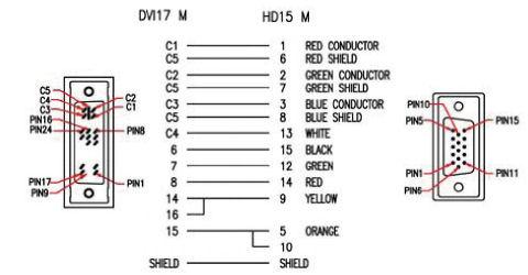 WA_5322] Dvi To Hdmi Wiring Diagram Wiring DiagramXorcede Mepta Mohammedshrine Librar Wiring 101
