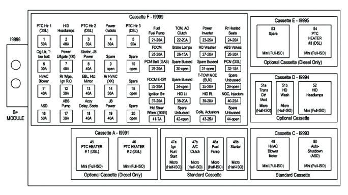 [CSDW_4250]   CG_7228] Fuse Box Diagram 2008 Jeep Wrangler Fuse Box 2007 Jeep Liberty Fuse   Wiring Diagram Jeep Liberty 2008      Cran Benkeme Mohammedshrine Librar Wiring 101