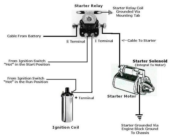 [WQZT_9871]  OL_7294] 1992 Ford F150 Starter Solenoid Wiring Diagram Wiring Diagram | 1992 Mustang Starter Solenoid Wiring Diagram |  | Dome None Knie Ginia Junap Mohammedshrine Librar Wiring 101