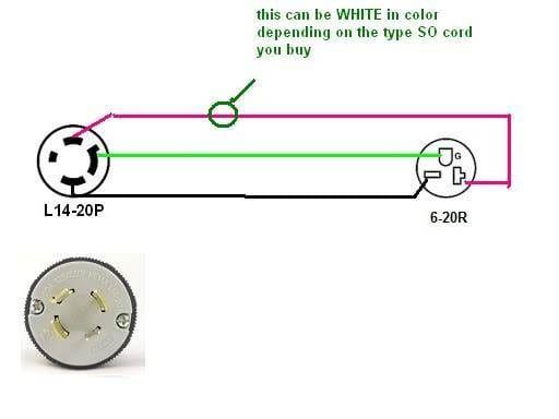 end cord l14 30 wiring diagram  raymarine radar wiring