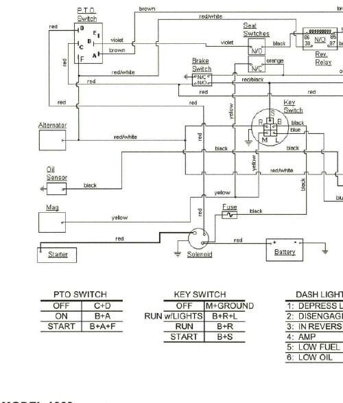 EB_6216] Ags 2140 Cub Cadet Ignition Switch Wiring Diagram Wiring DiagramGenion Effl Inkl Cette Mohammedshrine Librar Wiring 101