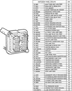 89 camaro fuse box od 7968  89 camaro fuse box  od 7968  89 camaro fuse box