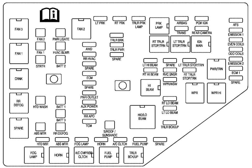 1994 saturn fuse box diagram ft 2084  2003 saturn vue fuse box free diagram  2003 saturn vue fuse box free diagram