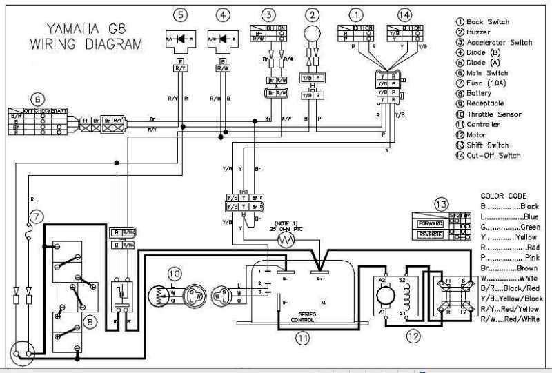 ty_2753] 1986 club car wiring diagram color wiring diagram  obenz pimpaps ommit push hendil mohammedshrine librar wiring 101
