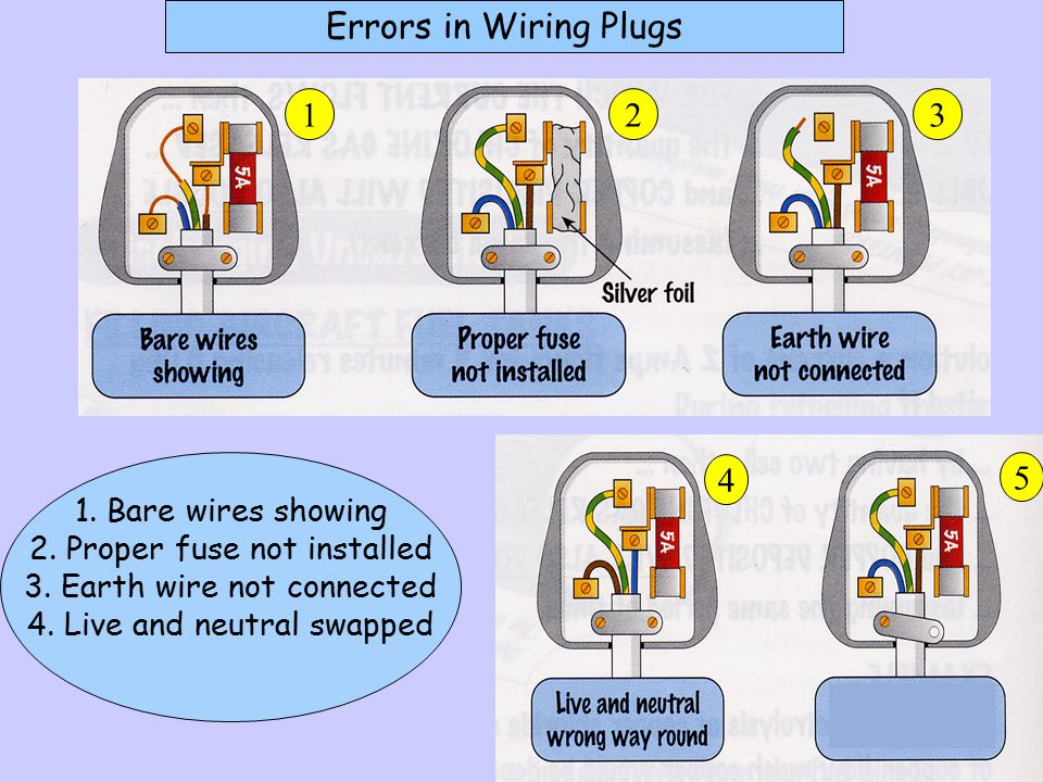 What Does The Earth Wire Do In A Plug