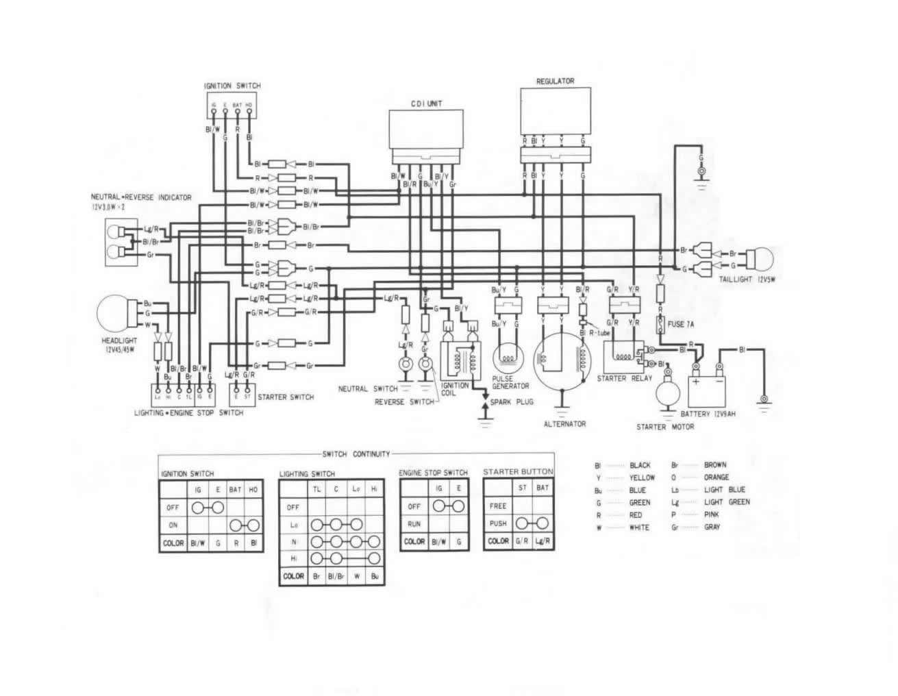 DIAGRAM] Honda 350 Rancher Wiring Diagram FULL Version HD Quality Wiring  Diagram - DIAGRAMMEDIA.LADEPOSIZIONEMISTERI.IT | 2005 Honda Rancher Es Wiring Diagram |  | La Deposizione