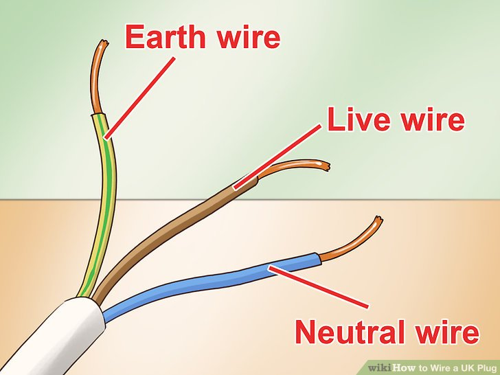 Pleasant Wiring Uk Plug To European Basic Electronics Wiring Diagram Wiring Cloud Intelaidewilluminateatxorg