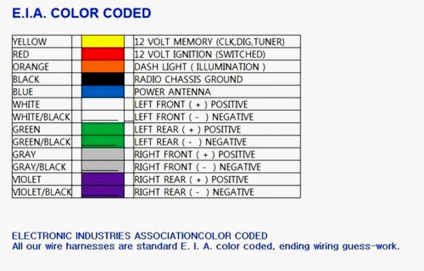 HW_0100] Jensen Head Unit Wiring Diagram Free DiagramDness Xeira Mohammedshrine Librar Wiring 101