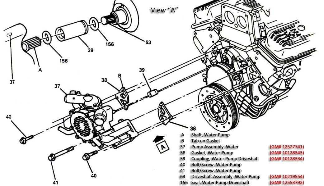 Astonishing 1994 Corvette Engine Diagram Wiring Diagram Wiring Cloud Xortanetembamohammedshrineorg