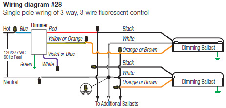 lutron ecosystem ballast wiring diagram graphix lutron wiring diagram wiring diagram data  graphix lutron wiring diagram wiring
