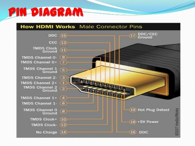 km3640 hdmi cable connector wiring diagram furthermore vga