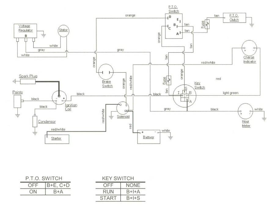 [DIAGRAM_1JK]  GM_5321] Cub Cadet Wiring Diagram As Well Cub Cadet Hydraulic Lift In  Addition Free Diagram | Cub Cadet Lt1046 Wiring Diagram |  | Animo Hyedi Vell Vira Mohammedshrine Librar Wiring 101