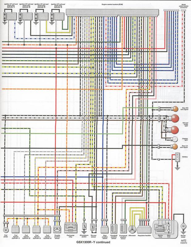 [SCHEMATICS_4US]  VW_6039] 2006 Suzuki Hayabusa Wiring Diagram Schematic Wiring | 2007 Hayabusa Wiring Diagram |  | Wida Odga Anth Timew Hyedi Mohammedshrine Librar Wiring 101
