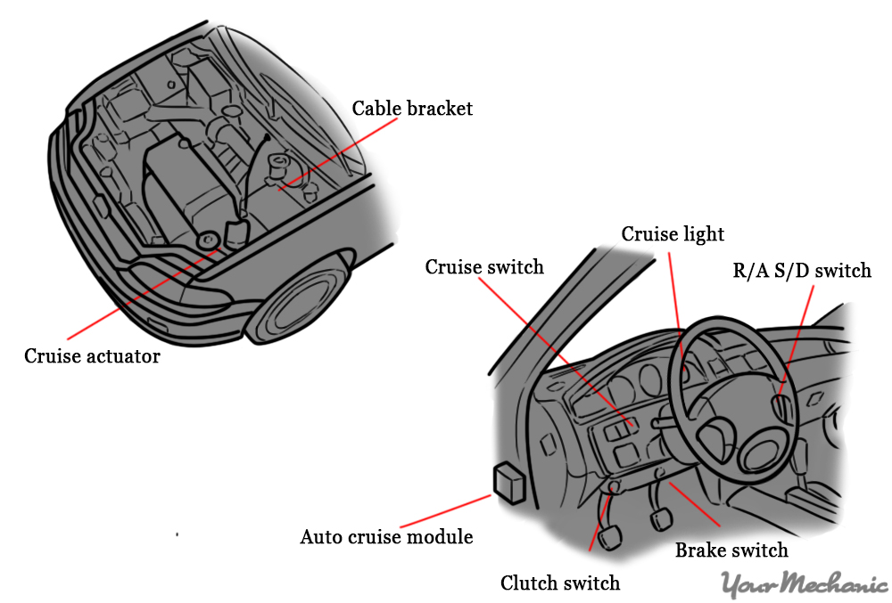 Pleasant How To Replace A Cruise Control Clutch Release Switch Yourmechanic Wiring Cloud Lukepaidewilluminateatxorg