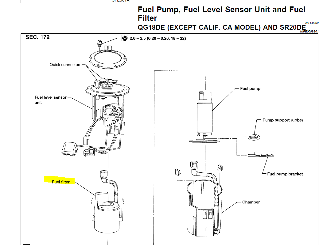 2000 Nissan Sentra Fuel Pump Wiring Diagram - Wiring Diagram
