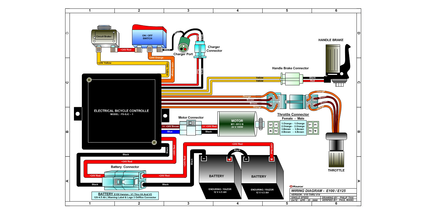 Outstanding Razor Scooter Wiring Schematic Wiring Diagram Online Wiring Cloud Orsalboapumohammedshrineorg