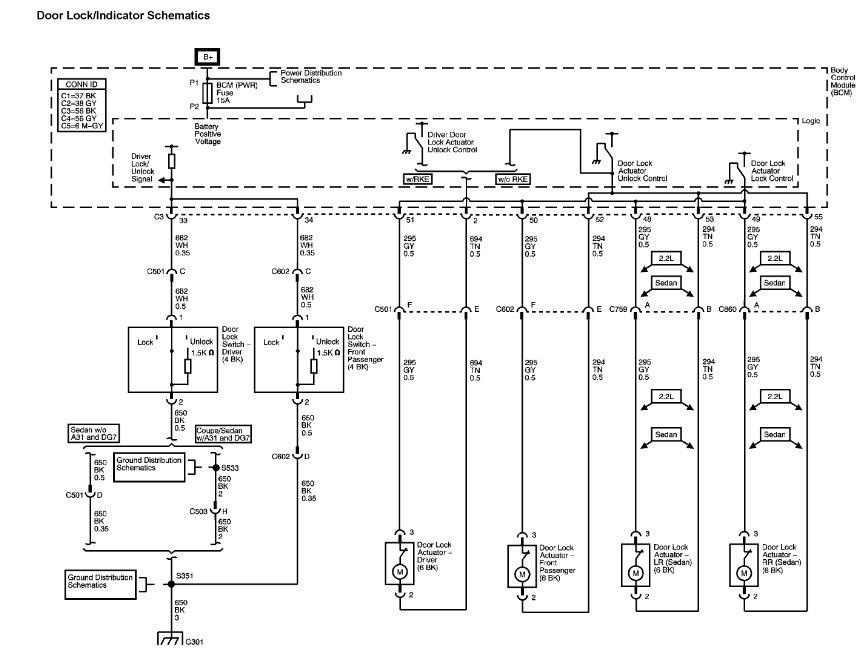 2005 saturn wiring diagram security - wiring diagram export dive-creation -  dive-creation.congressosifo2018.it  congressosifo2018.it