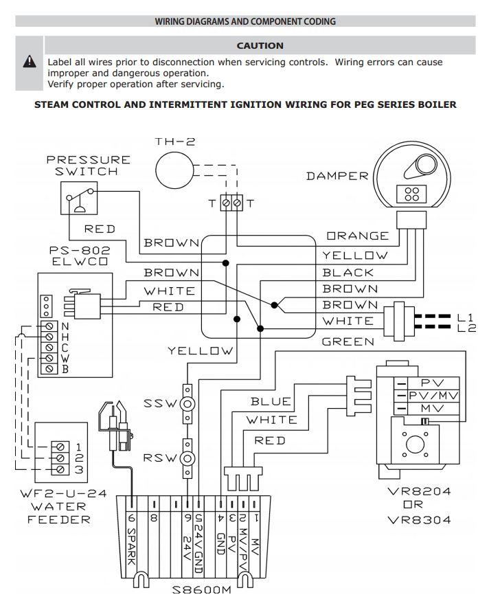 Remarkable Steam Boiler Wiring Diagram Wiring Diagram Wiring Cloud Waroletkolfr09Org