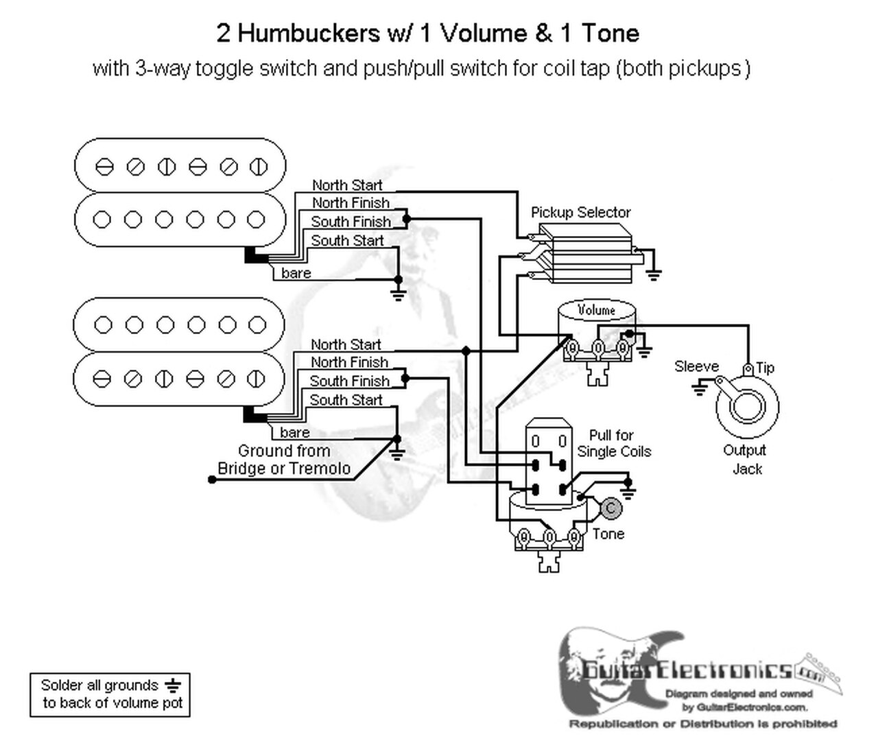 Fine A Tap With Two Humbucker Wiring Diagram Push Pull Electronic Wiring Cloud Hisonepsysticxongrecoveryedborg